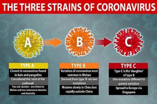 corona-mutasi